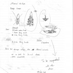 Airship designs for The Exile's Violin